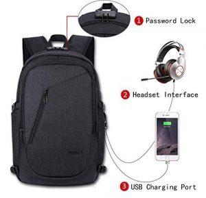 mochila portatil impermeable