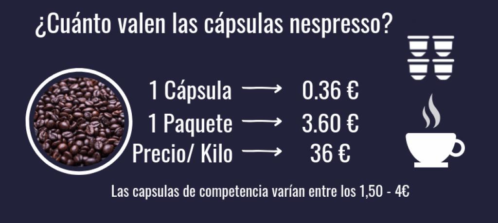 precio capsulas nespresso